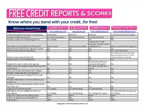 FREE CREDIT REPORT AND SCORES_Page_1
